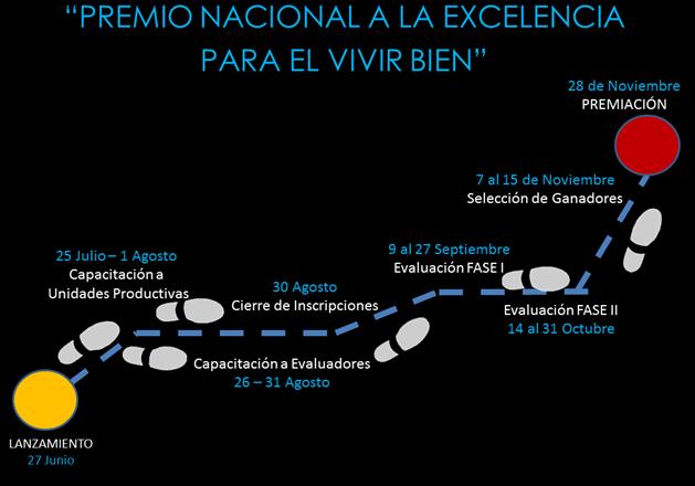 premio_excelencia