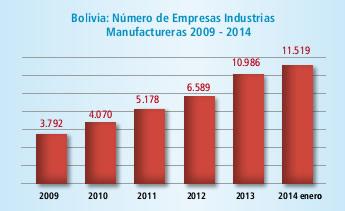 tabla empresas manufactureras