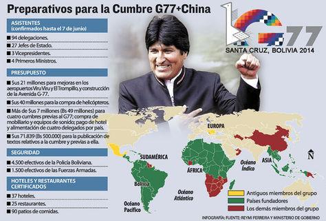 delgeaciones G77