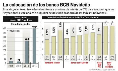 Info-bonos-BCB-Navideno_LRZIMA20141211_0007_11