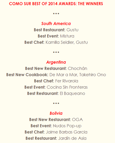 premios 2014 como sur best
