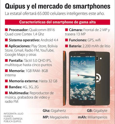 Info-celular-gama-alta-Quipus