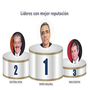 lideres ranking