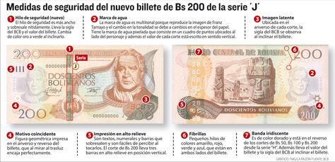 Info-medidas-seguridad-billetes