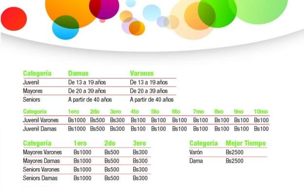 premios corresol2