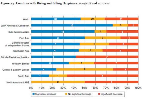 Índice de felicidad mundial
