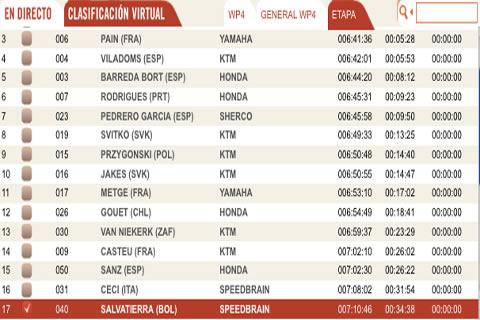 tabla Dakar1