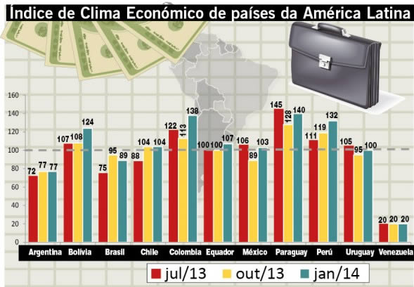 ecnomia america latinanuevo