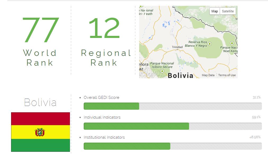 Bolivia gedi
