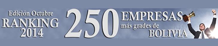 ranking emrpesas bolivia