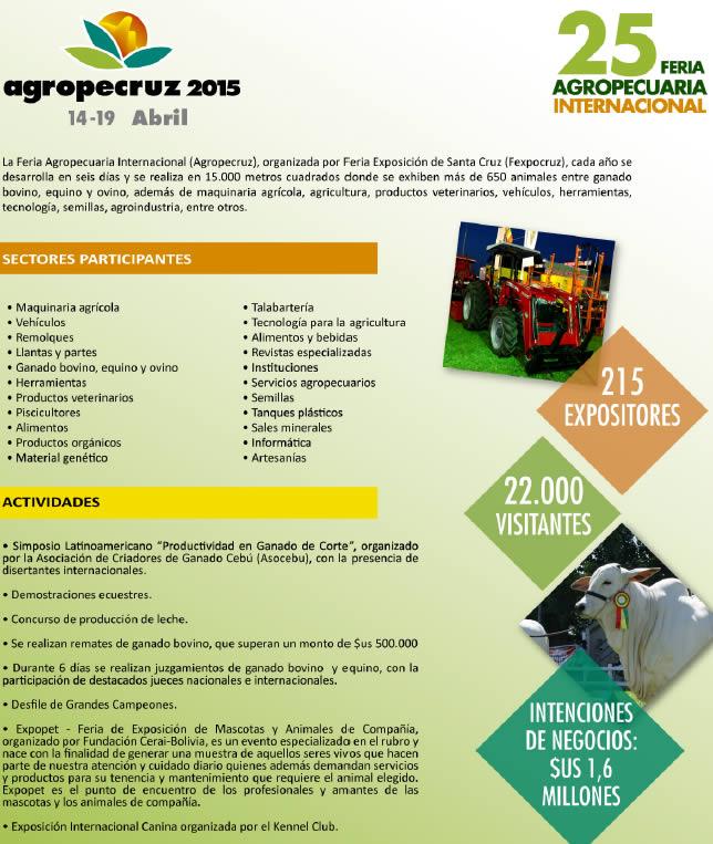 agropecruz 2015 actividades