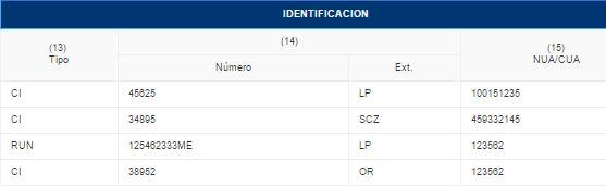 datos identificacion SIP