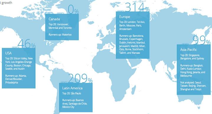 mapa crecimiento startups