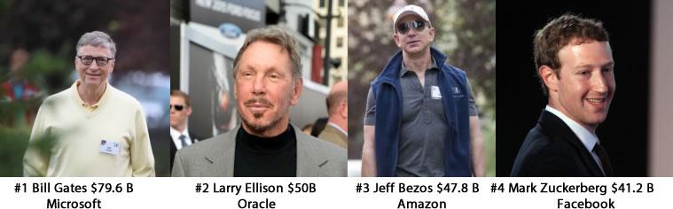 los más ricos en tecnologia