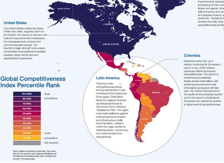 mapa competitividad