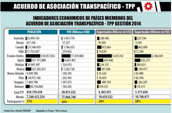 TTP 2014