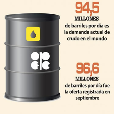 barril petroleo