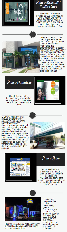 servicios banca digital