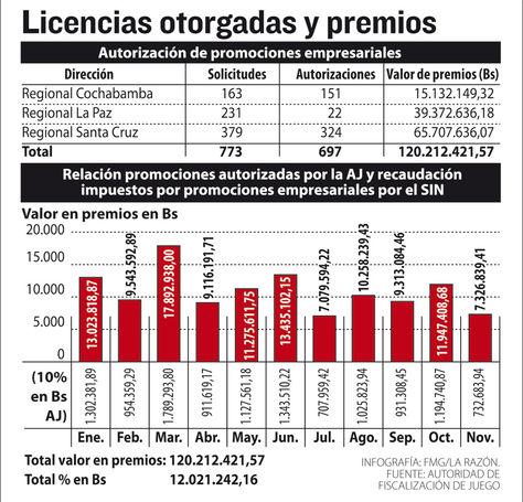 Info-impuesto-premios