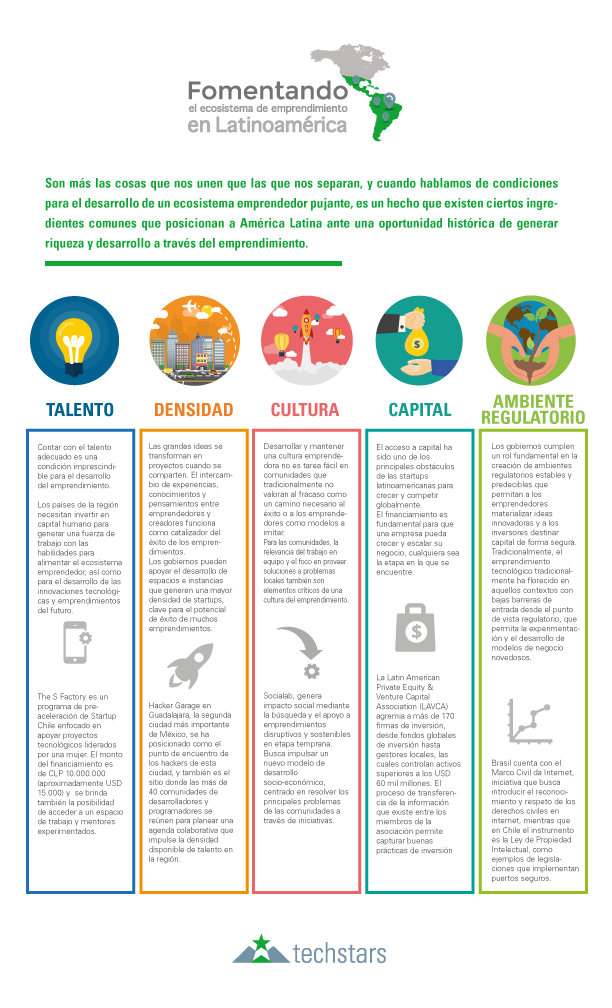 fomentando el ecosistema latinoamerica
