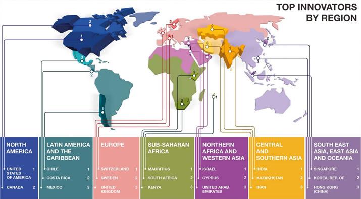 los mas innovadores por region